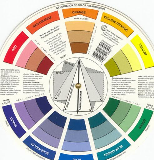 Color Wheel Makeup Concealer Mugeek Vidalondon